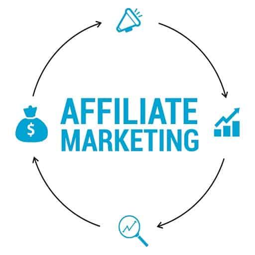 Progettazione di un business di affiliate marketing